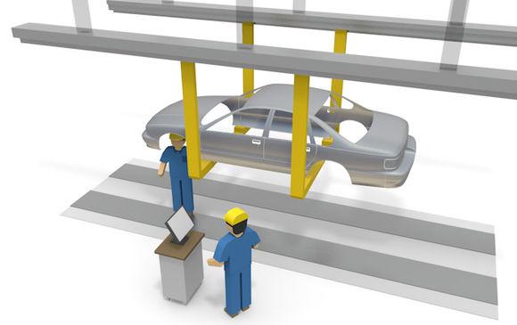 自動車製造に関わる諸作業
