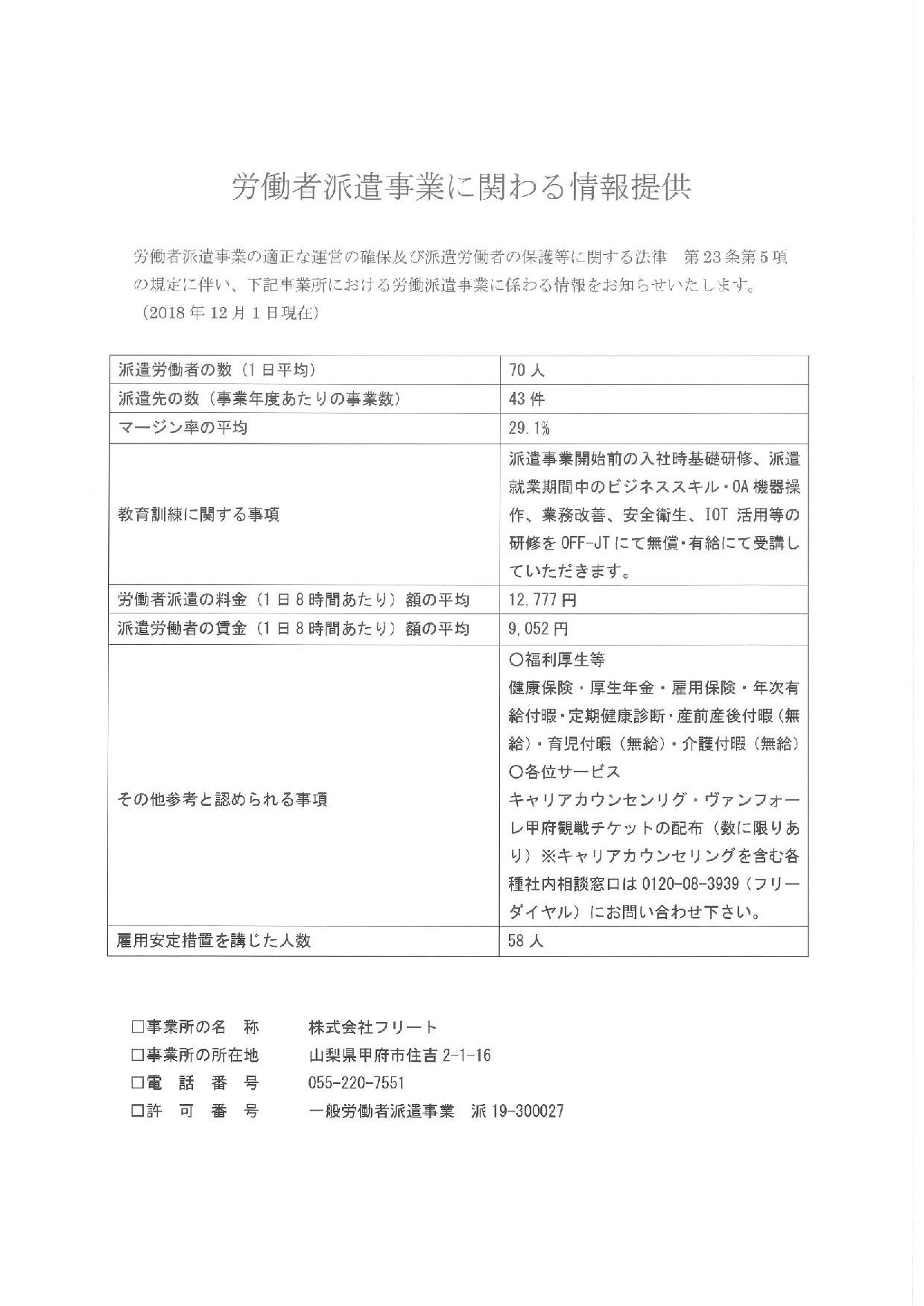 『 1/22(火)営業時間変更のお知らせ 』